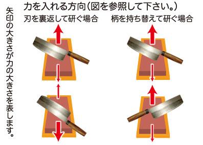 研ぎ 出刃 包丁 方 の 出刃包丁の研ぎ方と刃が欠けにくい刃付け |
